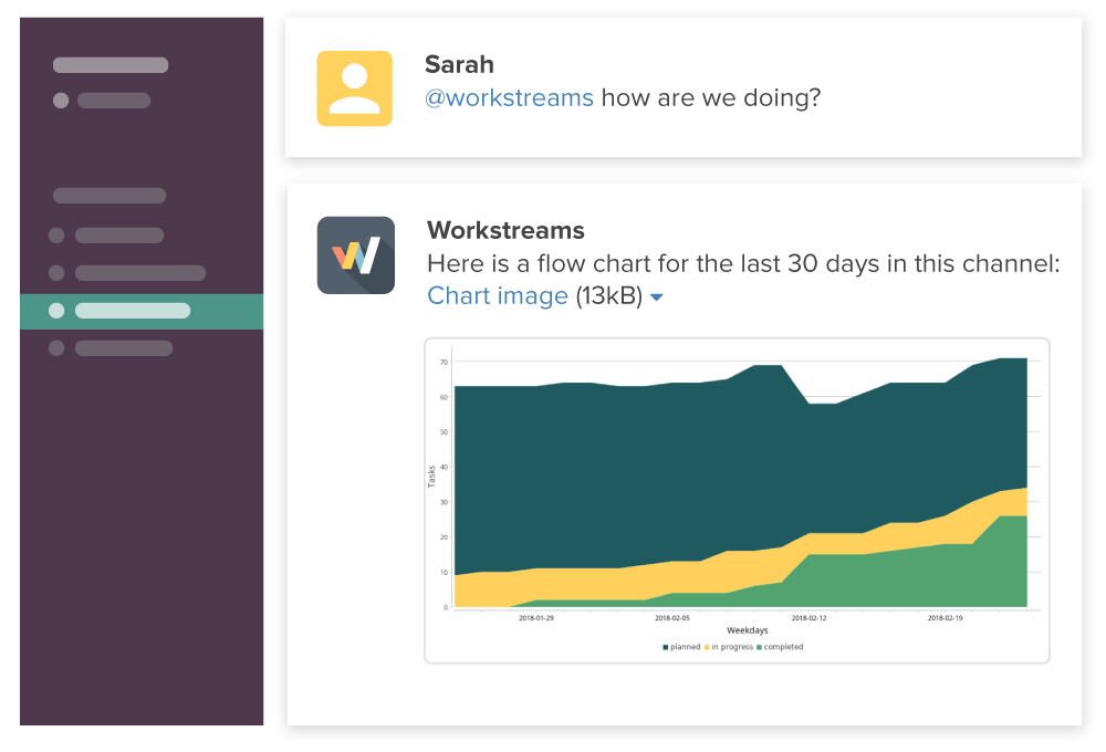 Slack chat showing progress chart